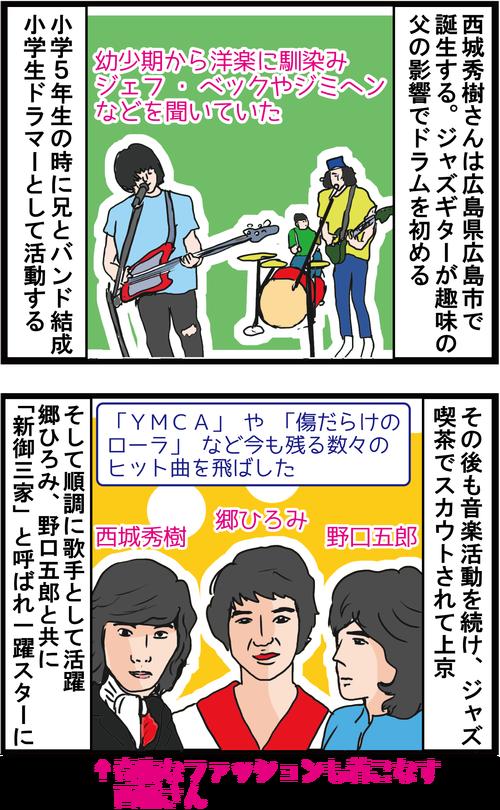 【高血糖】西城秀樹さんの脳梗塞は糖尿病のせいだった…!?3