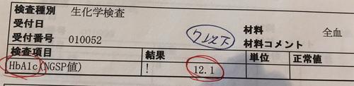 初期ヘモグロビンA1c