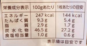 玄米食パン成分