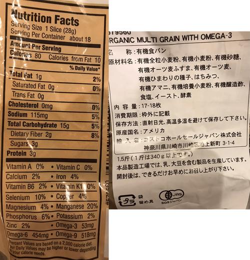 パン栄養分