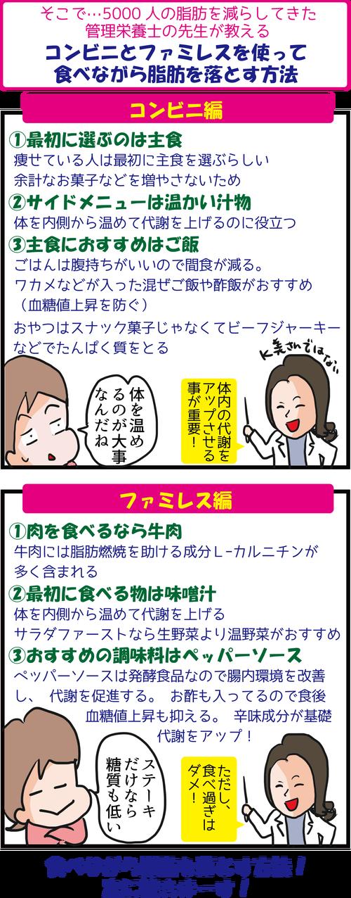 【血糖値コントロール】食べて脂肪を燃やすダイエット?!4