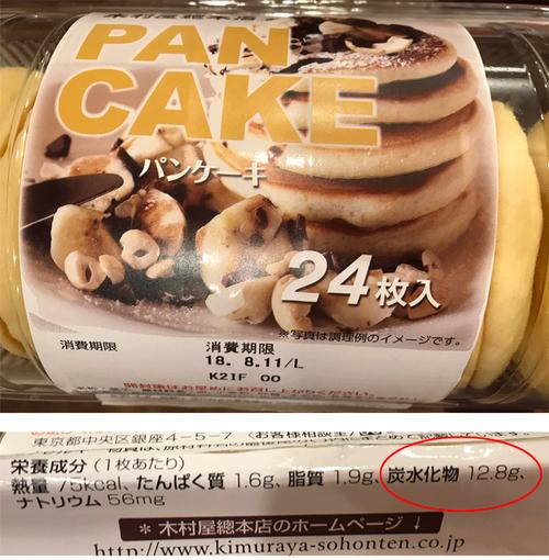 コストコパンケーキ