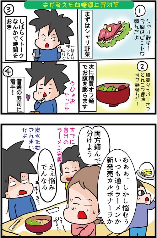 【血糖値スパイク対策】くら寿司で最適な食べ方を試してみた結果!2