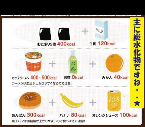 糖尿病患者の災害時マニュアル6
