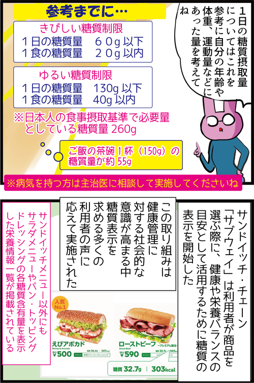 【血糖値】糖尿病にならないために!適正な糖質量とは…?3