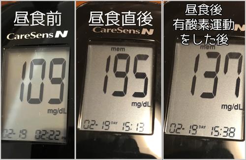 血糖値の経緯
