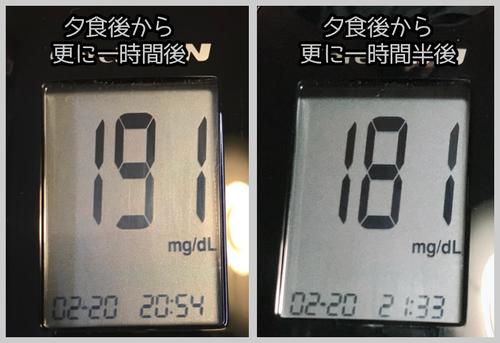 夕食後更に測った血糖値