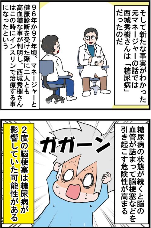【高血糖】西城秀樹さんの脳梗塞は糖尿病のせいだった…!?2