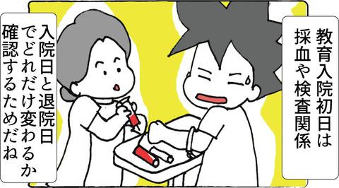 【【糖尿病の教育入院1】ついに来た、入院当日!】ついに来た、入院当日!の1