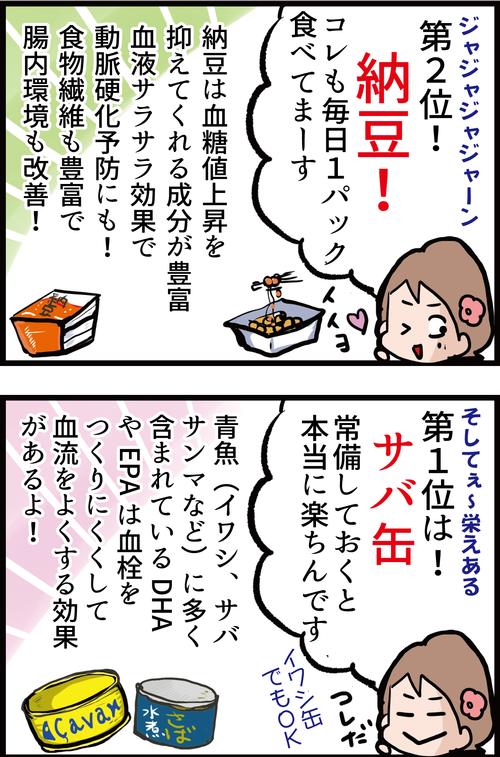 【お手軽】これで毎日血糖コントロール!糖尿夫の妻が選ぶ常備したい神食材ベスト3!2