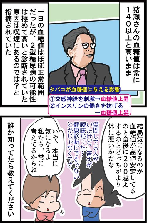 【血糖値72時間測定】元・東京都知事 猪瀬直樹さんは常に高血糖!4