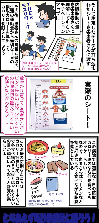 【血糖値改善】食べて解消!?メタボリック症候群!4