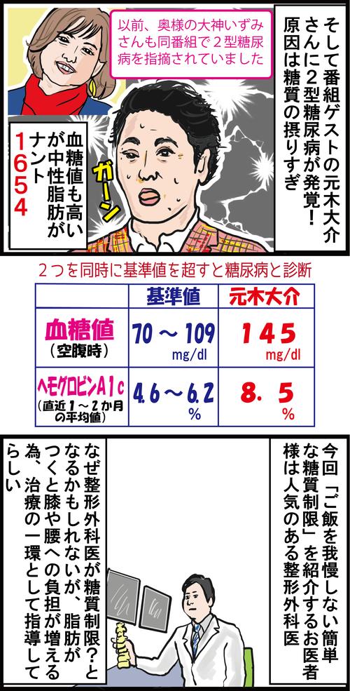 【高血糖対策】ガッツリ食べて楽に糖質制限ダイエット!2