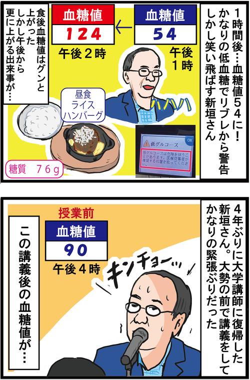 【血糖値スパイク】音楽家・新垣隆さんの血糖値乱高下が激しすぎる!2