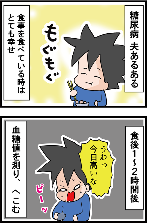 【血糖値スパイク】隠れ糖尿病に要注意!!1