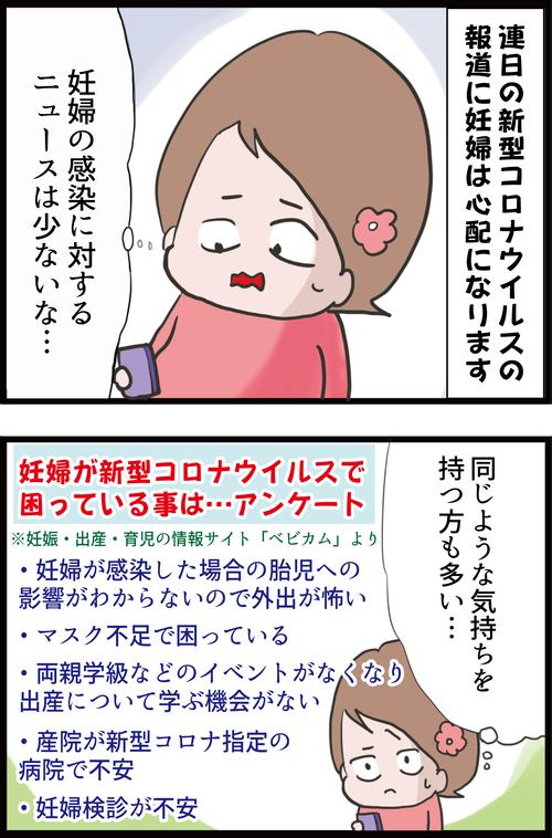 【妊娠7カ月】新型コロナウイルスの妊婦への影響は…(妻の高齢妊娠編㊹)1