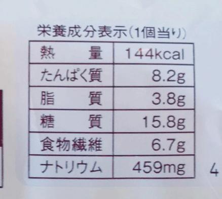 ブランパン成分表