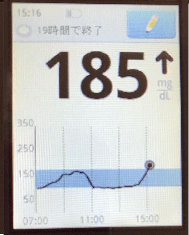 血糖値の推移3