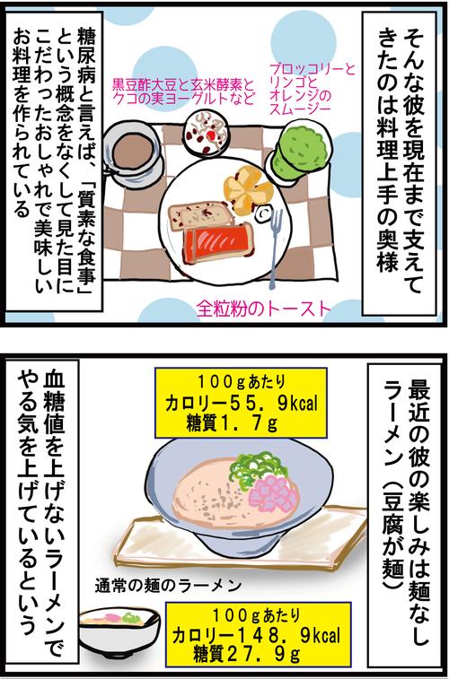 【血糖値コントロール術】バブルのツケで糖尿病になったちょいワルオヤジ!3