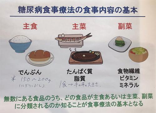 病院の栄養指導