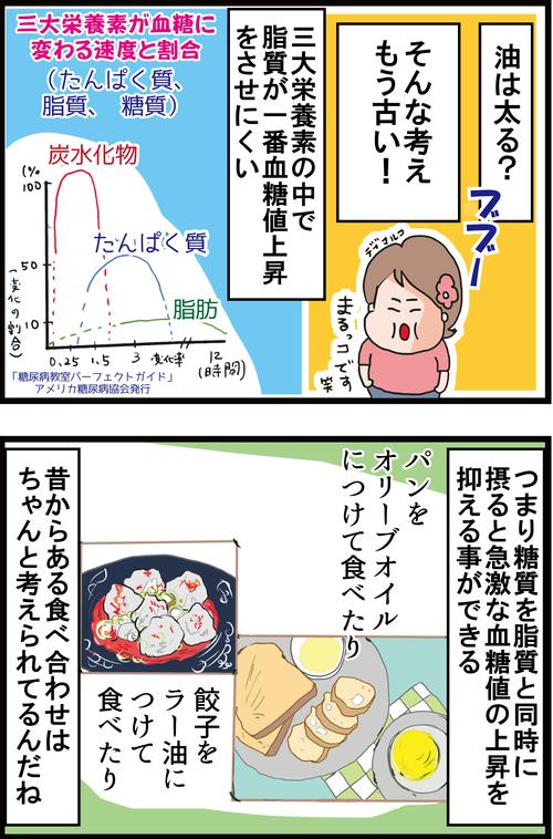 【血糖値対策】「油」を制するものは健康を制す!!2