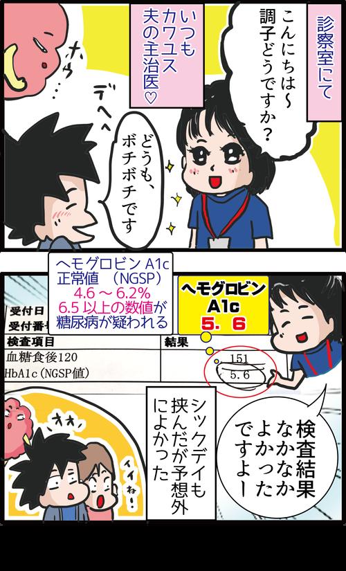 【血糖値】2カ月ぶりの検診結果&カワユス女医に質問攻撃!2