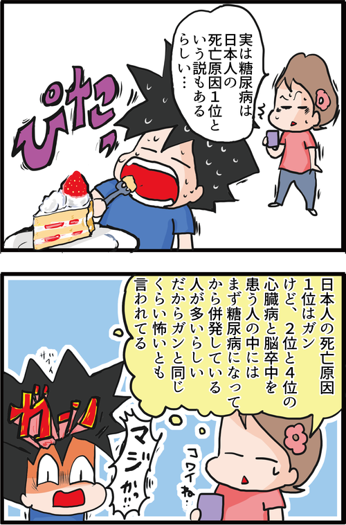 高血糖の恐怖!糖尿病は日本人の死亡原因1位かも…!?2