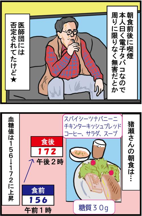 【血糖値72時間測定】元・東京都知事 猪瀬直樹さんは常に高血糖!2