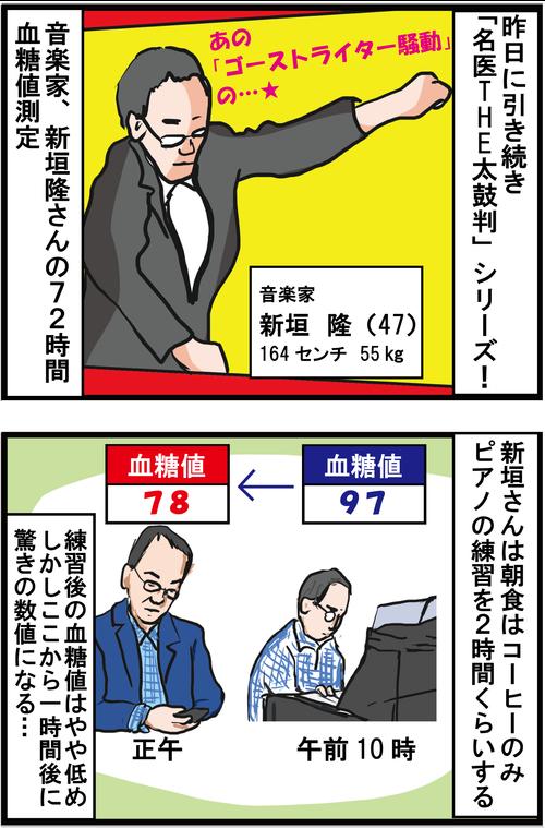 【血糖値スパイク】音楽家・新垣隆さんの血糖値乱高下が激しすぎる!1