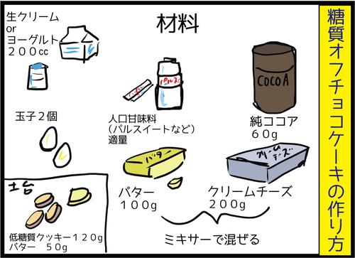 【バレンタイン】長女の素朴な疑問&低糖質チョコケーキを作ってみた!3-1