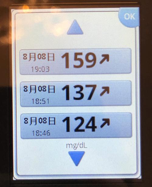 くら寿司食後血糖値1