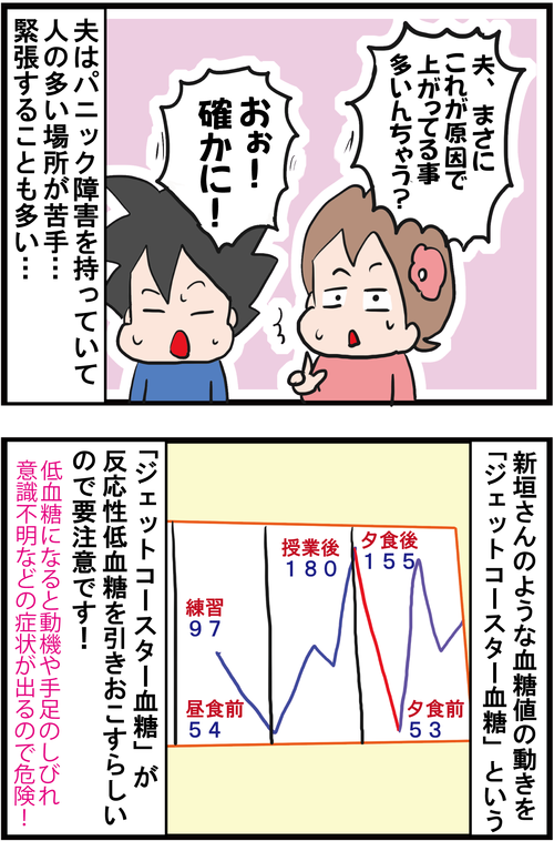 【血糖値スパイク】音楽家・新垣隆さんの血糖値乱高下が激しすぎる!4