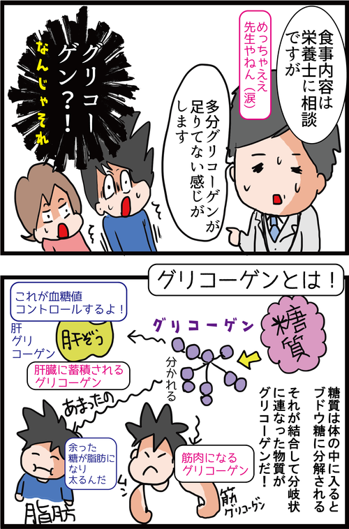 【血糖値】夫婦を襲った謎の血糖値スパイク!!?(その2)3