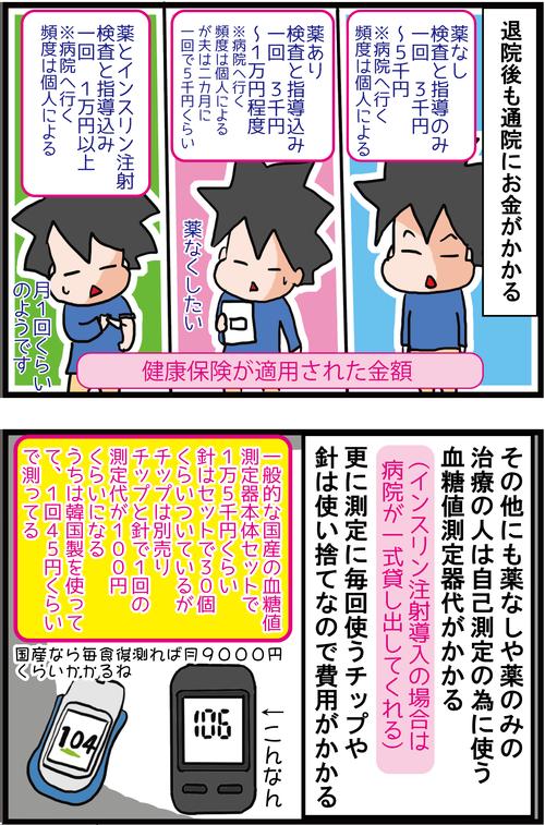 【恐怖】糖尿病の治療にかかる医療費とは?!2