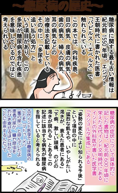 【血糖値との戦い】日本で最初に糖尿病になった人って誰?!2