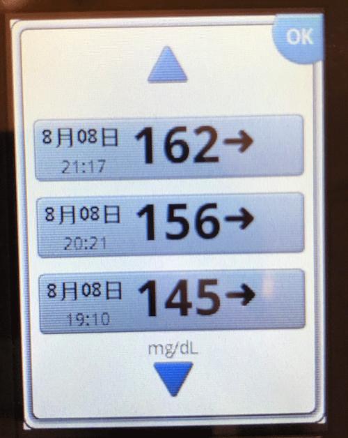 くら寿司食後血糖値2