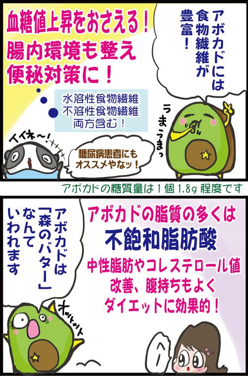 【神食材】世界一栄養のある果物で美肌・ダイエット・血糖コントロールや!3