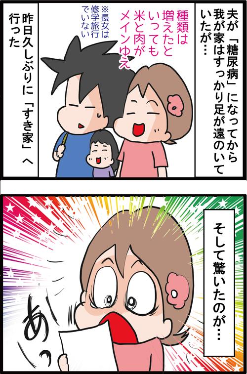 【血糖値対策】低糖質ブーム!ロカボの波が牛丼にまで…!?2