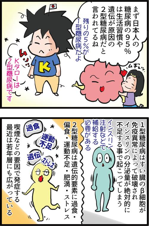 【血糖値】日本人は欧米人より2型糖尿病になりやすいってほんと?