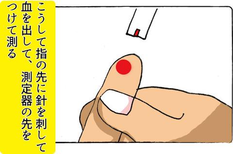 血糖値測定器の使い方