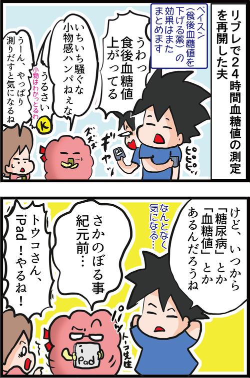 【血糖値との戦い】日本で最初に糖尿病になった人って誰?!1