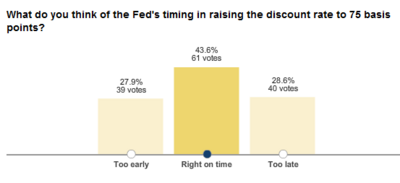 FRB_Discount_rate_hike