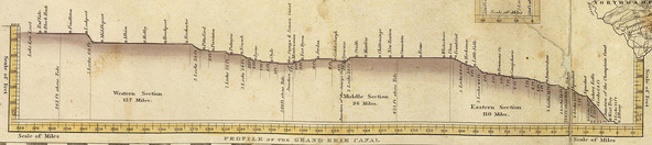 1832_Erie_Canal