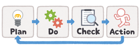 pdca_cycle_icon_long