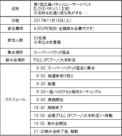 第1回広島パチンコユーザーイベント