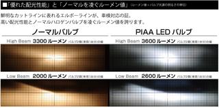 PIAAがH4型のLEDを出したみたいですが……
