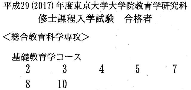【感想編】大学院入試4日目(最終合格発表)