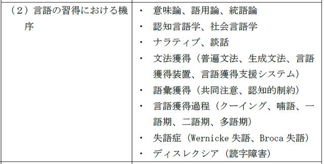 基礎心理学(3)【ブループリント】(8. 学習及び言語,(2)言語の習得における機序)