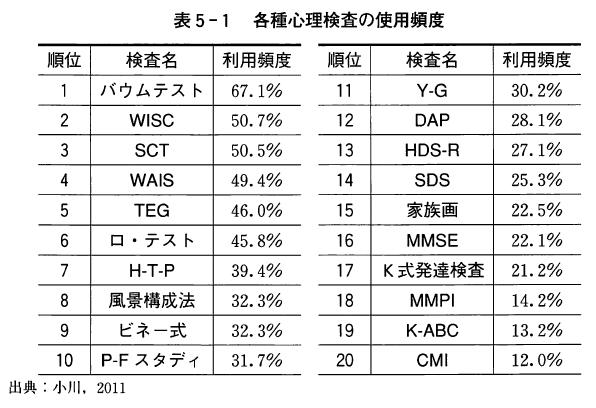 利用者:Y-dash/Essay/不適切な利用者名対応の留意点 - JapaneseClass.jp
