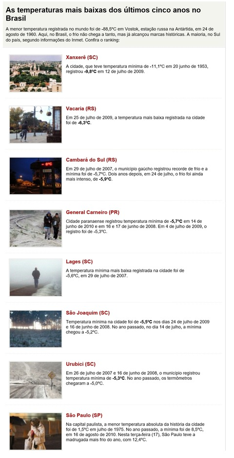 ブラジル低温情報5年間